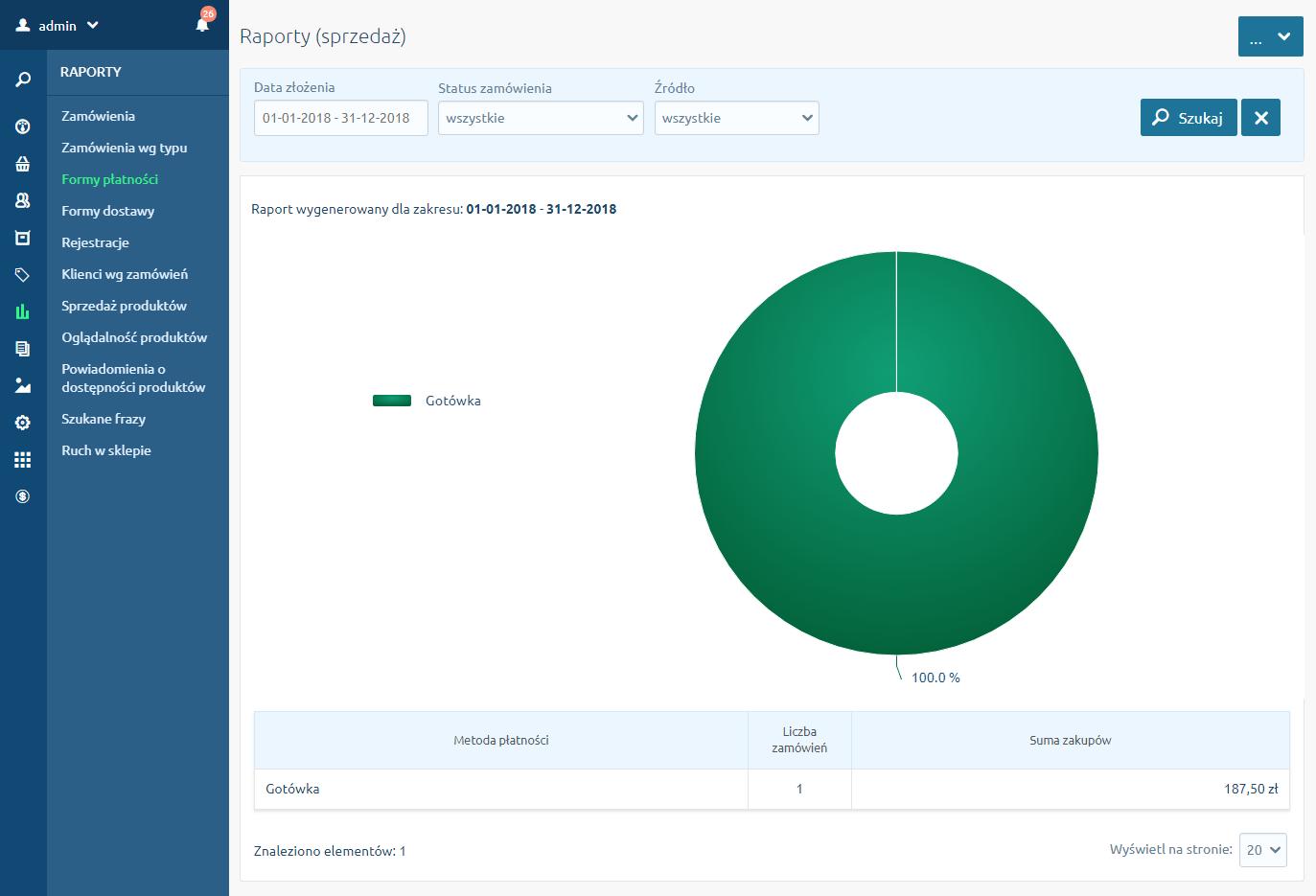 Zakładka Formy płatności w menu Raporty - Sprzedaż