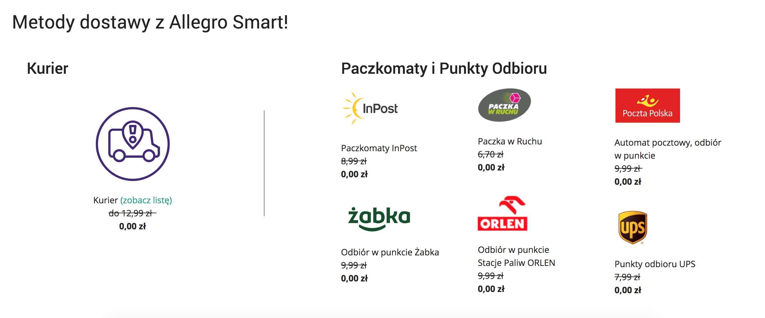 Twoj Sklep Internetowy I Allegro Smart To Warto Wiedziec Shoper